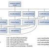 File ad accesso diretto in C++. Progetto 'Gestione spese'.
